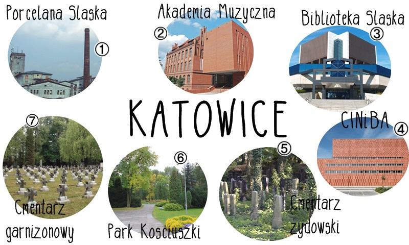 Katowice w 1 dzien, cmentarz żydowski, garnizonowy, Park Kościuszki, CINiBA