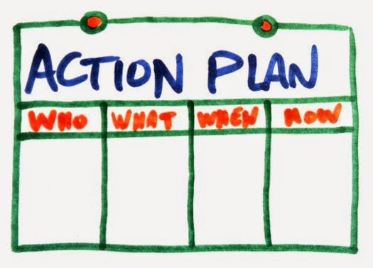Reflective Online Teaching Action Plans In Design The Addie Model