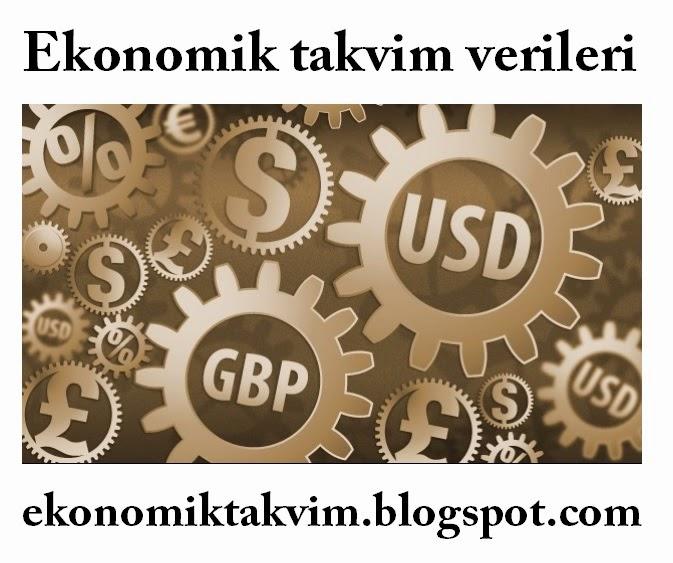 Forex ekonomi takvimi