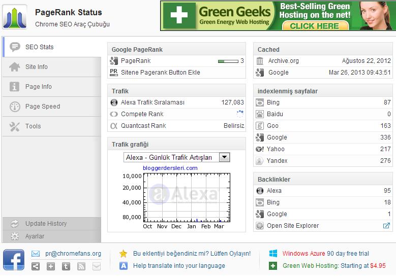 Blogcular için Chrome Eklentileri - PageRank Status