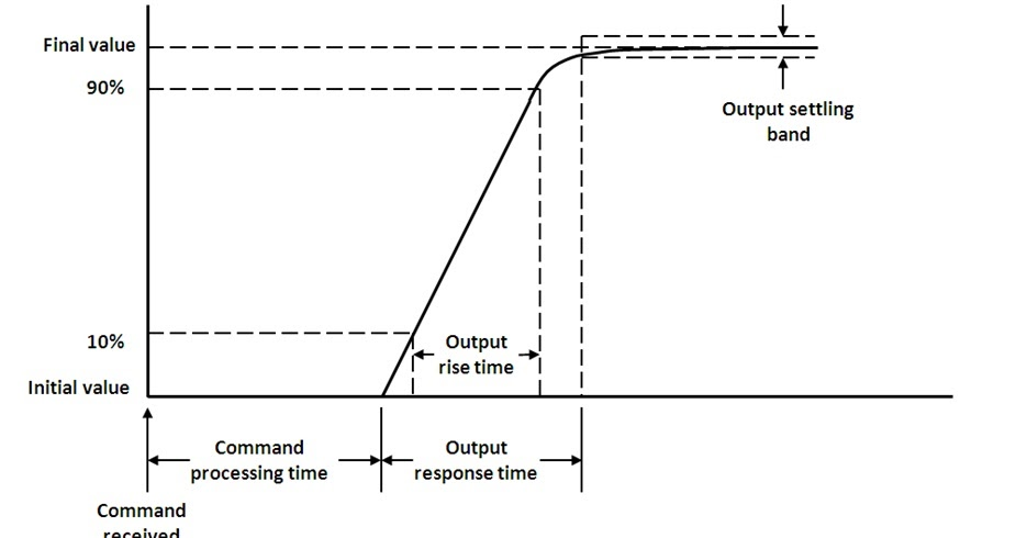 a quiz on throughput costing Cost per unit using throughput costing 250 throughput income revenues dm cost from mgmt 20100 at purdue university  quizzes - absorption vs variable costing.