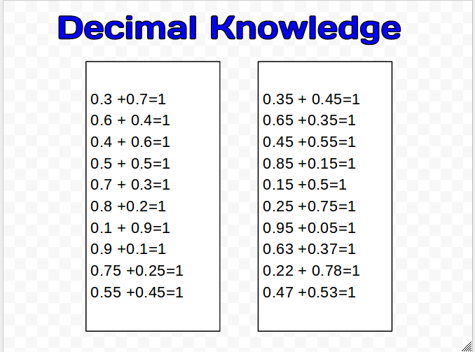 Germaine Pt England School Decimal Knowledge