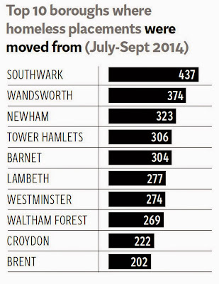 http://www.independent.co.uk/news/uk/home-news/over-50000-families-shipped-out-of-london-in-the-past-three-years-due-to-welfare-cuts-and-soaring-rents-10213854.html