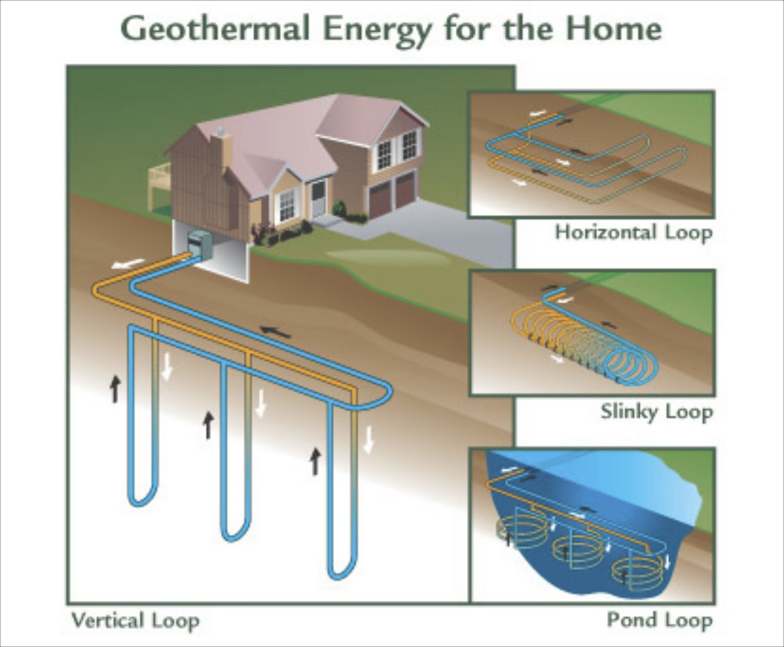 Geothermal Energy For Kids Facts Unlike other renewable energy