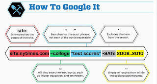 tips for google search engine