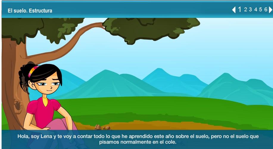 http://contenidos.proyectoagrega.es/visualizador-1/Visualizar/Visualizar.do?idioma=es&identificador=es_2009063013_7240030&secuencia=#