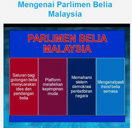 www.parlimenbelia.gov.my/