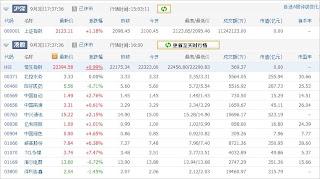 中国株コバンザメ投資ウォッチ銘柄watch20130903
