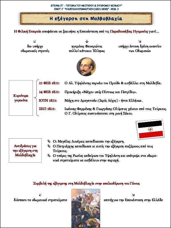http://eclass31.weebly.com/uploads/8/3/3/4/8334101/c-kef-2-istoria_st.pdf