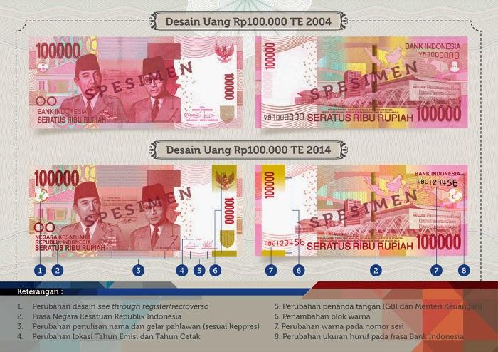 Uang NKRI 100 ribu tahun emisi 2014