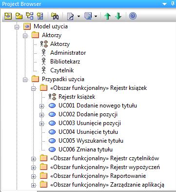 Przykładowa struktura pakietowa modelu użycia