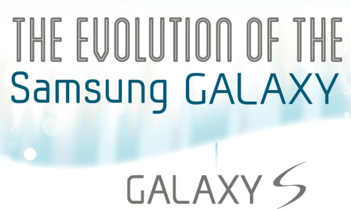 The Samsung Galaxy Evolution