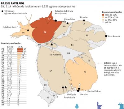 Aglomerados subnormais- Brasil Favelado