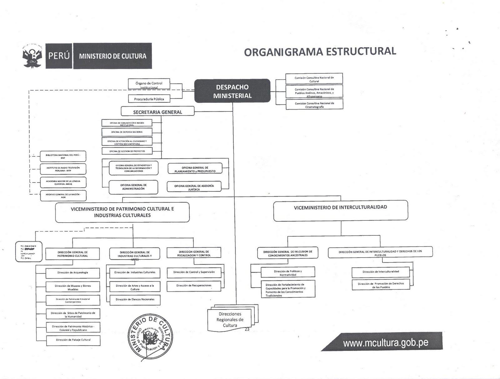 Ministerio De La Escuela Teocratica 2013
