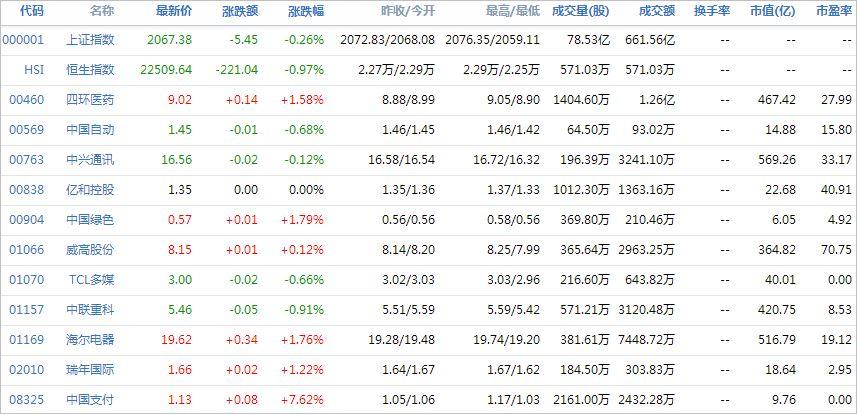 中国株コバンザメ投資ウォッチ銘柄watch20140423