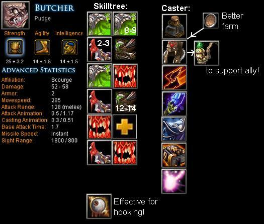 Butcher Pudge Item Build Skill Build Tips DotA