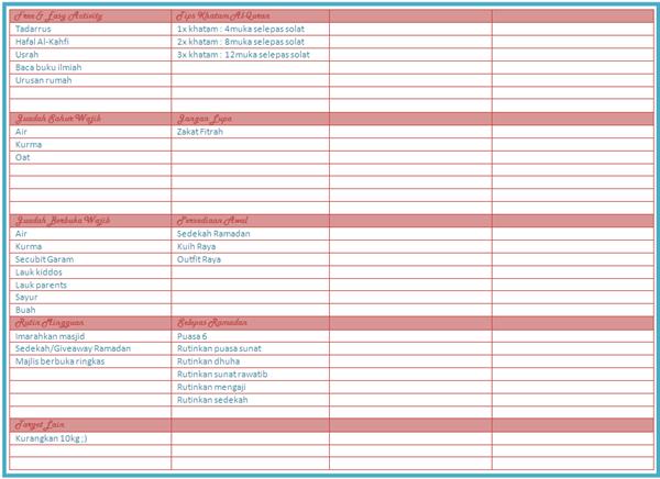 Checklist Ramadan 2014M/1435H