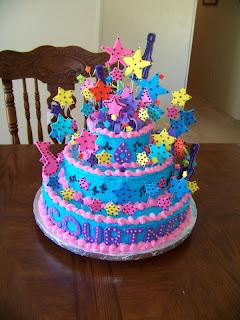Popular Fondant Birthday Cake For Girls