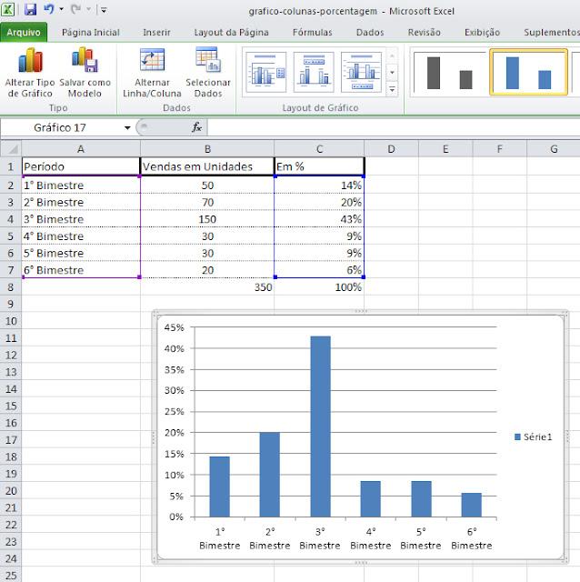 Gráfico de colunas com porcentagem
