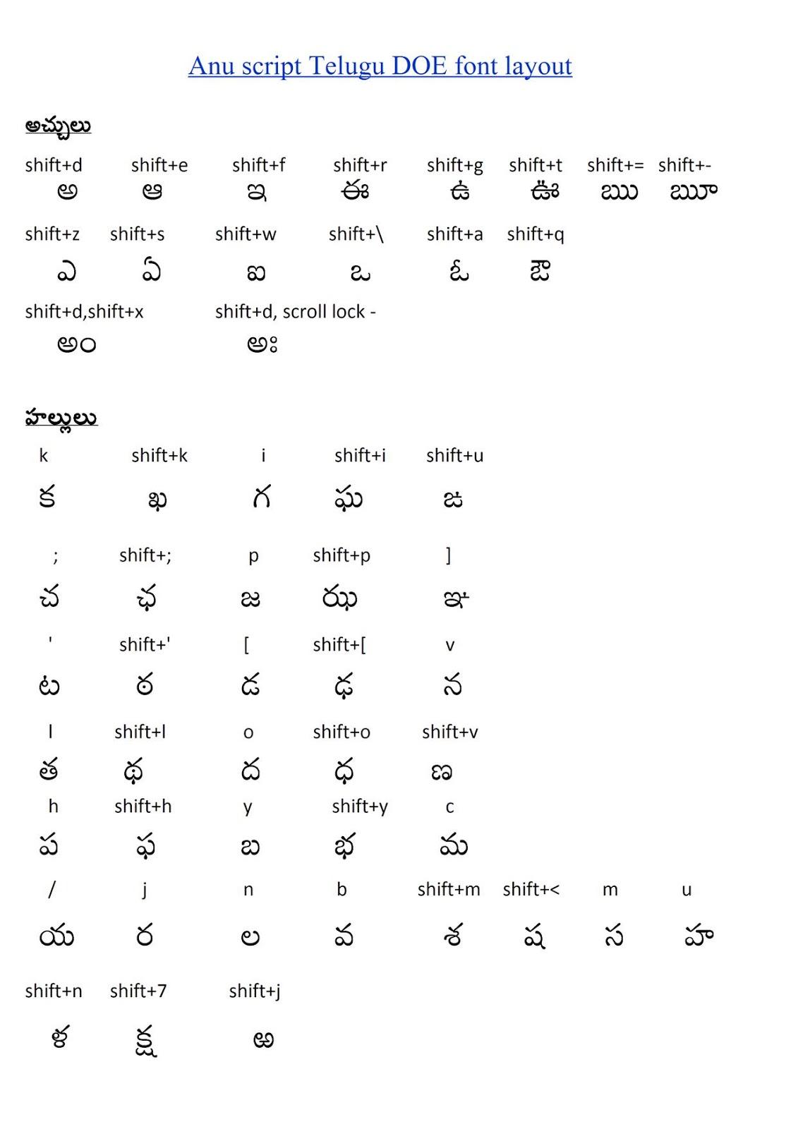 Anu script manager
