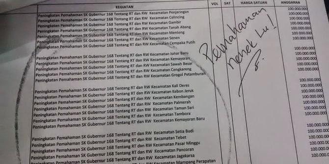 Ahok menang, DPRD akhirnya sepakat coret dana siluman Rp 12,1 T