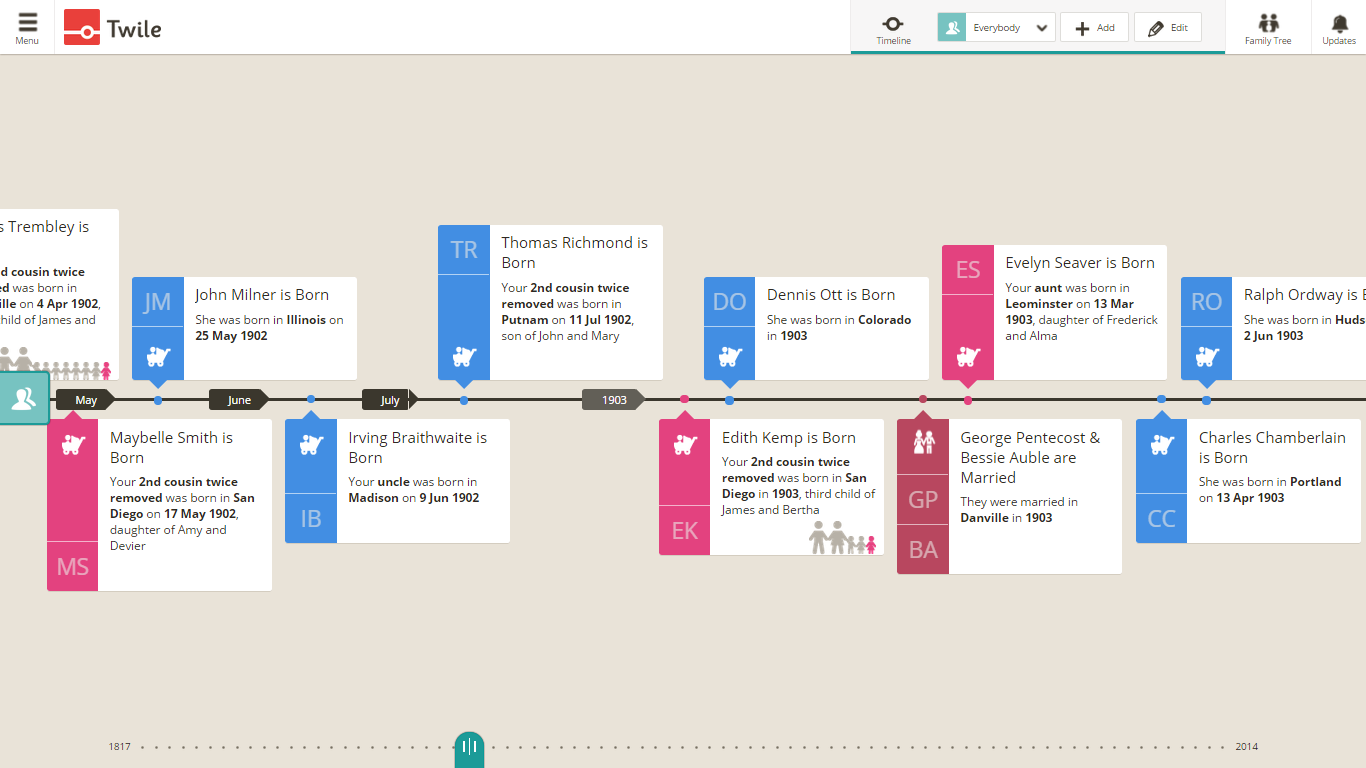 Genea-Musings: Twile Converts Family Tree Data into Visual ...