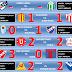 Primera - Fecha 6 - Apertura 2011 - Resultados Parciales