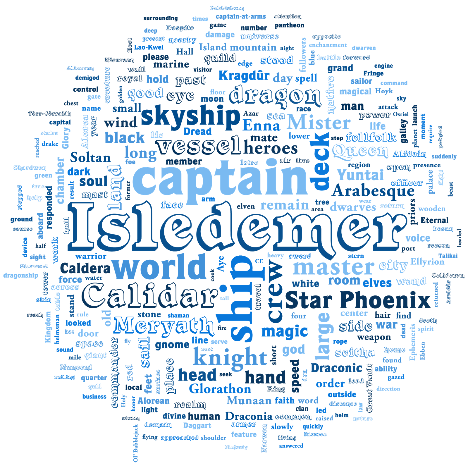 Bruce Heard's Calidar: In Stranger Skies word cloud