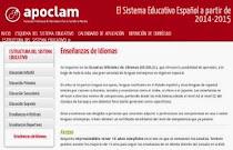 Sistema educativo a partir de 2014/2015