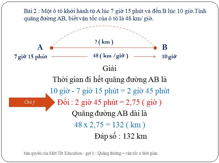 Bài tập tính quãng đường - Tiết 1 - Toán lớp 5 (6)