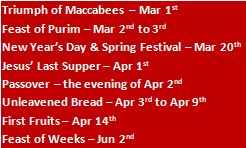 2019 Upcoming Feast Days