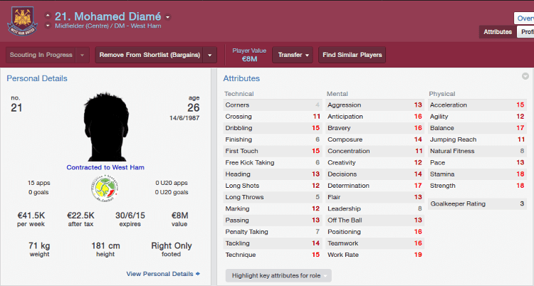 FM14 Bargain Mohamed Diamé