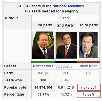 political system of pakistan