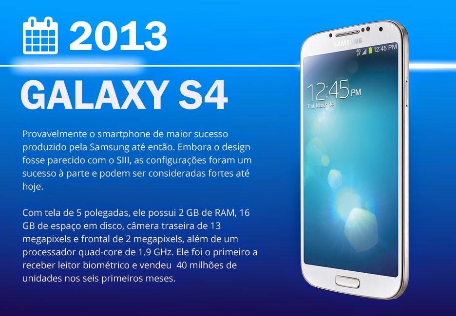 Smartphone Galaxy S 4 foi lançado em 2013