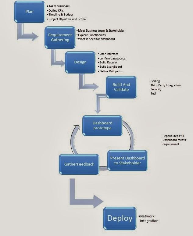 universal design definition essay