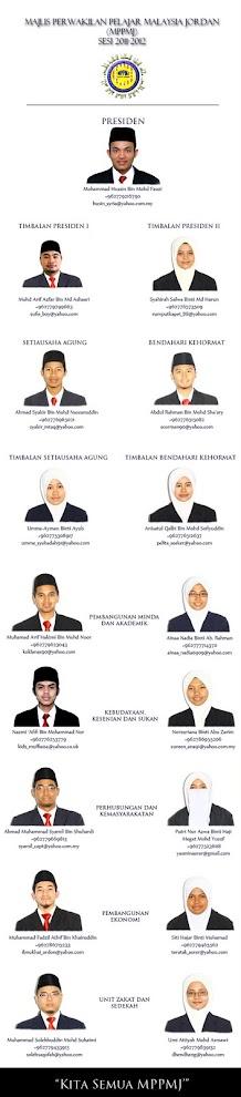 Majlis Perwakilan Pelajar Malaysia Jordan (MPPMJ)
