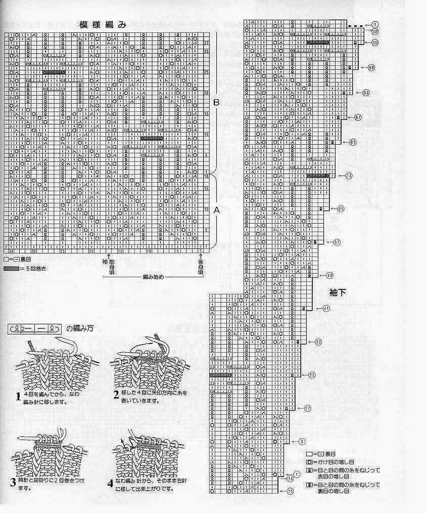 Схемы описания журналов вязания