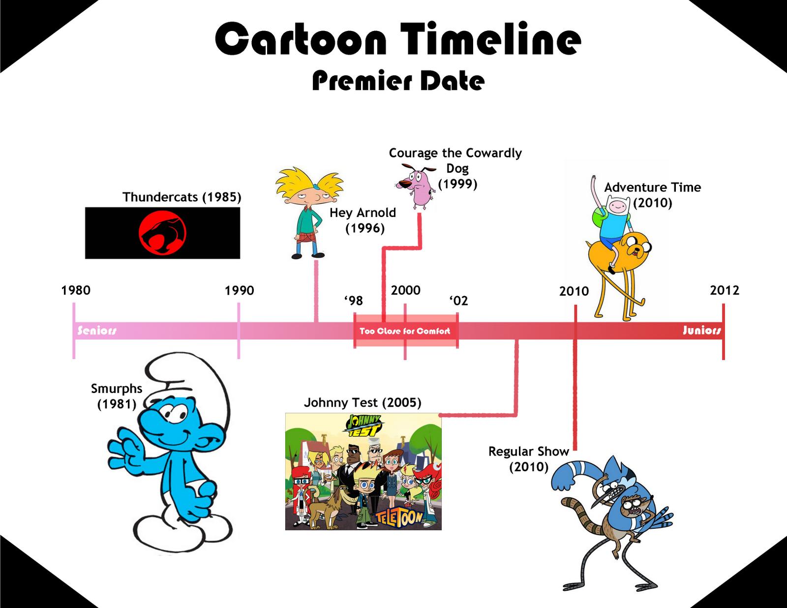 Cartoon Critic 2012 11 25