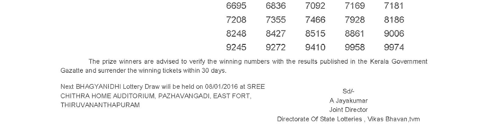 Bhagyanidhi Lottery BN 218 Result 1-1-2016