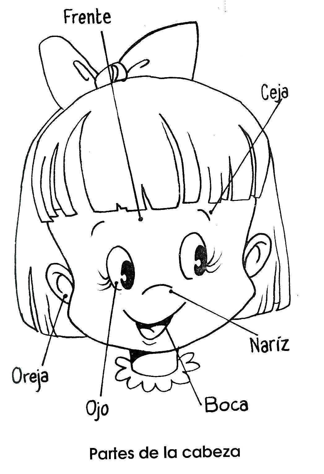Dibujos En La Cara Para Nios. Top Cara De Dibujos Animados Kawaii ...