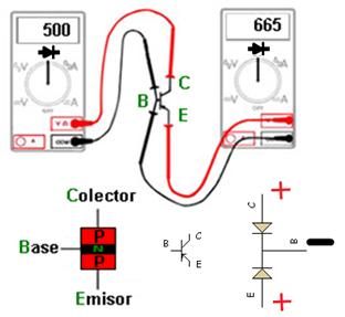 Metodo para examinar al transistor