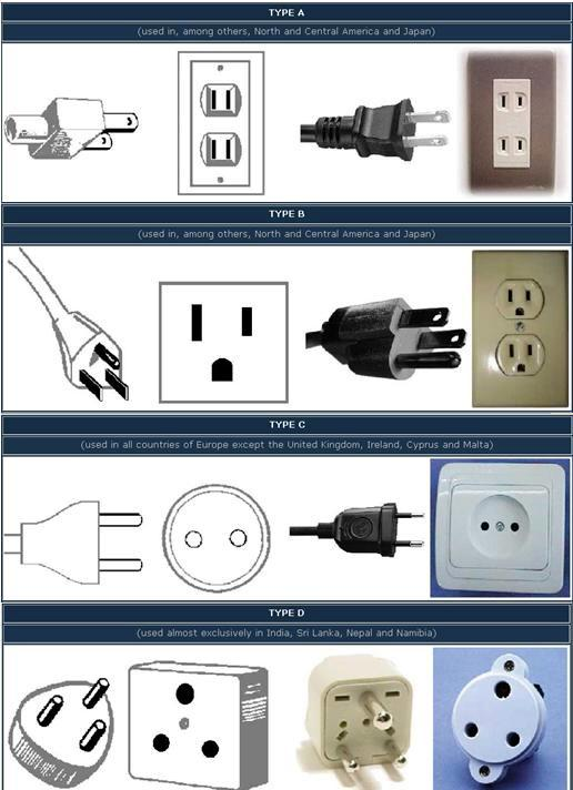 There Are Adapters And Converters Available That Allow Otherwise Non Compatible Electronics Or Components To Plug In Electrical Outlets Found Other