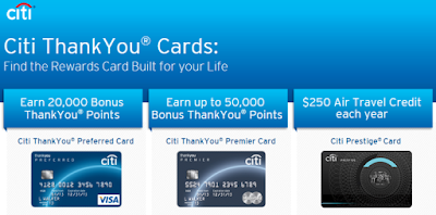 Citi Thank You Card Login Citi Rewards Credit Card