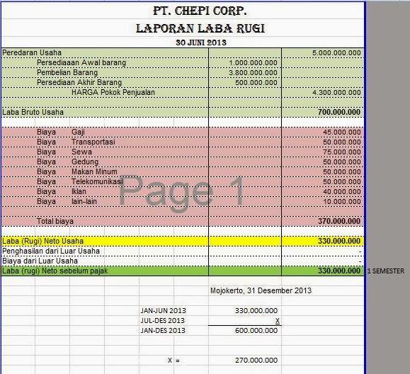 Cara Membuat Laporan Keuangan Untuk Cv Belajar Pajak Indonesia Contoh Pengisian Spt Tahunan Pph