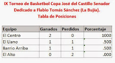 Basketbol Cabraleño