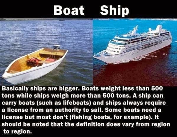 Differences between Boat and Ship