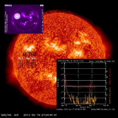 LLAMARADA SOLAR CLASE M3.2, MANCHA SOLAR 1748, 17 DE MAYO 2013