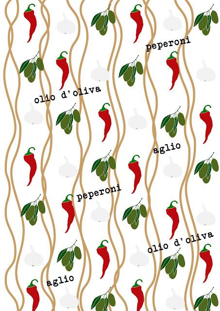 Recipe pattern spaghetti olio y aglio