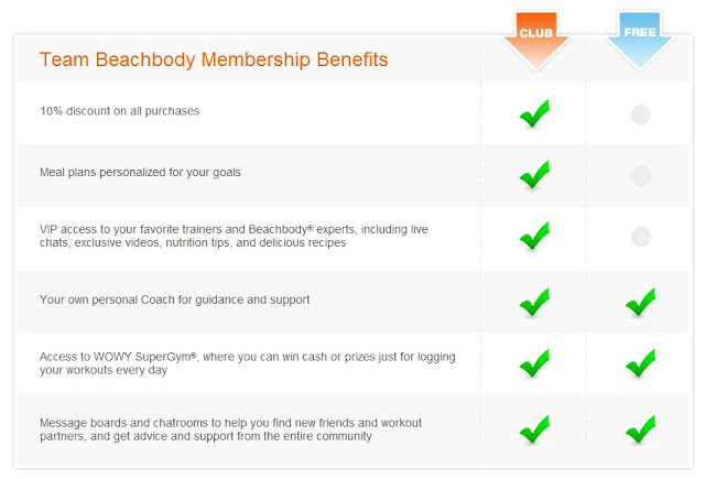 ScreenHunter 01+May.+19+13.41 Benefits of Club Membership @ Beachbody!