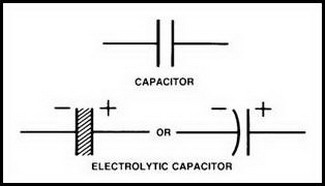 showing post media for capacitor letter symbol symbolsnet com capacitor letter symbol home keyboard symbol home image about wiring diagram